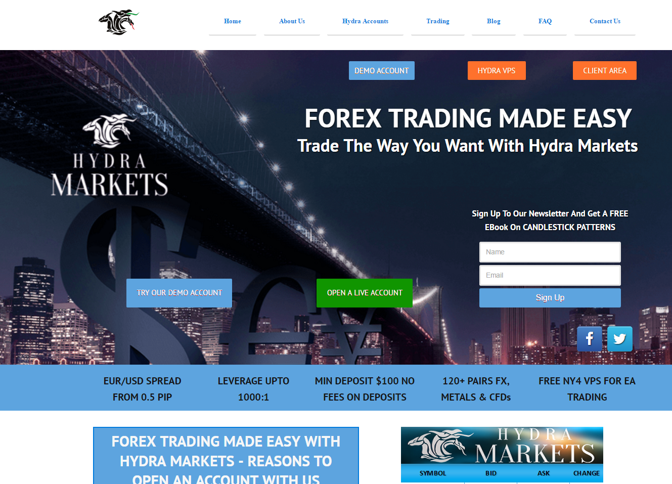Forex club minimum deposit
