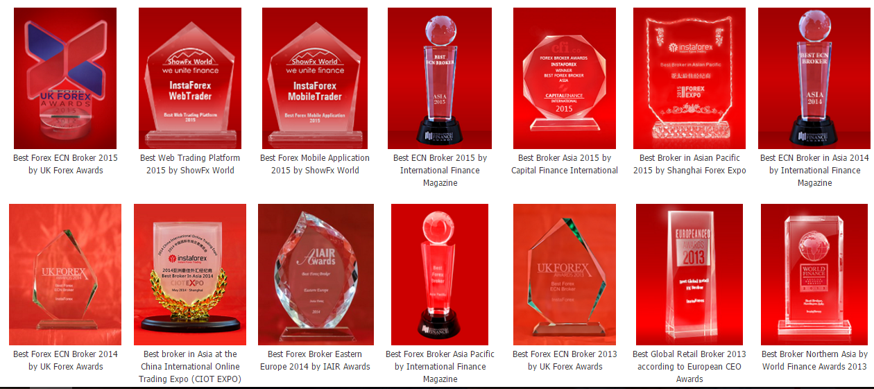 instaforex awards 2015